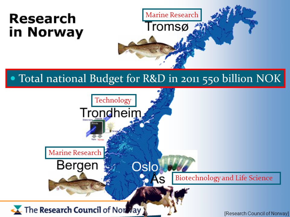 Focus of Research and Development in Norway Fundamental Science Medicin and Health Biotechnology New Materials, Nanotechnology Information and communication technologies Marin science Energy and environment