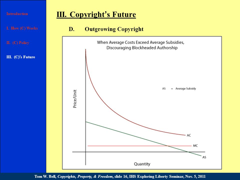 III. Copyright ' s Future C. The Morality of Unauthorized Copying 1.