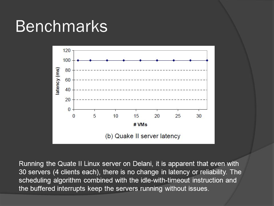 Benchmarks Running the Quate II Linux server on Delani, it is apparent that even with 30 servers (4 clients each), there is no change in latency or reliability.