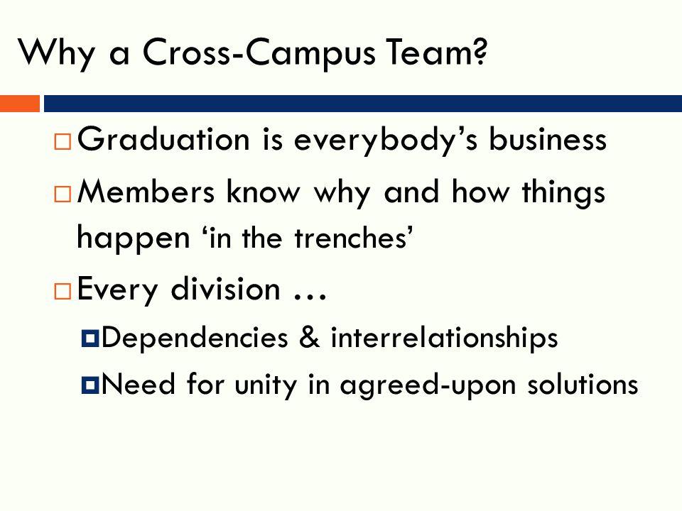 Why a Cross-Campus Team.