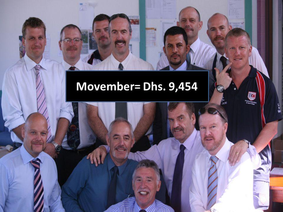 Movember= Dhs. 9,454