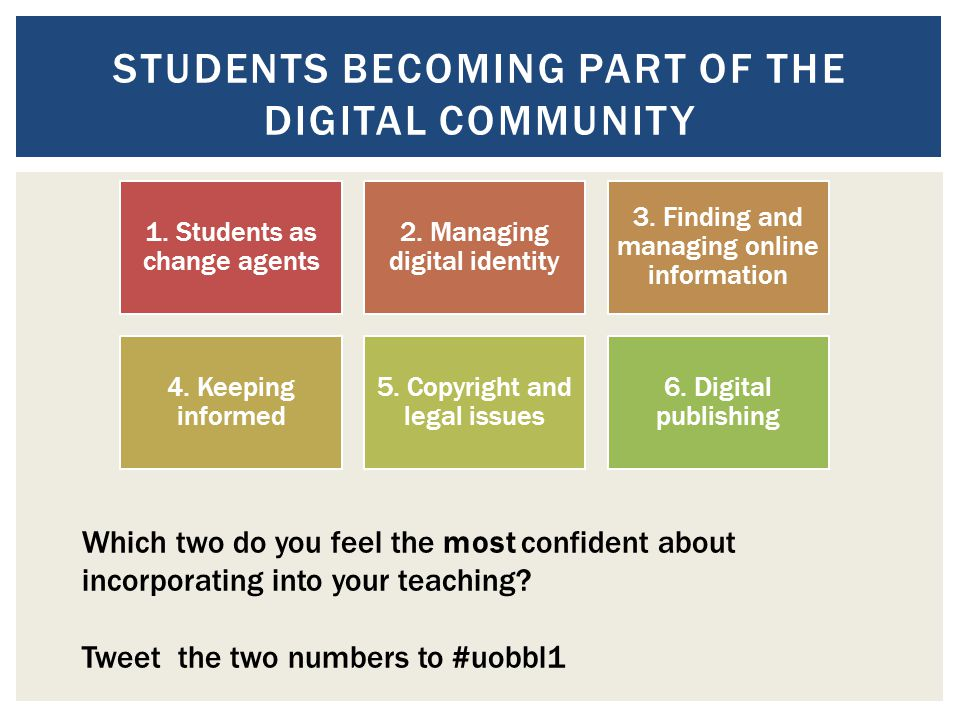 1. Students as change agents 2. Managing digital identity 3.