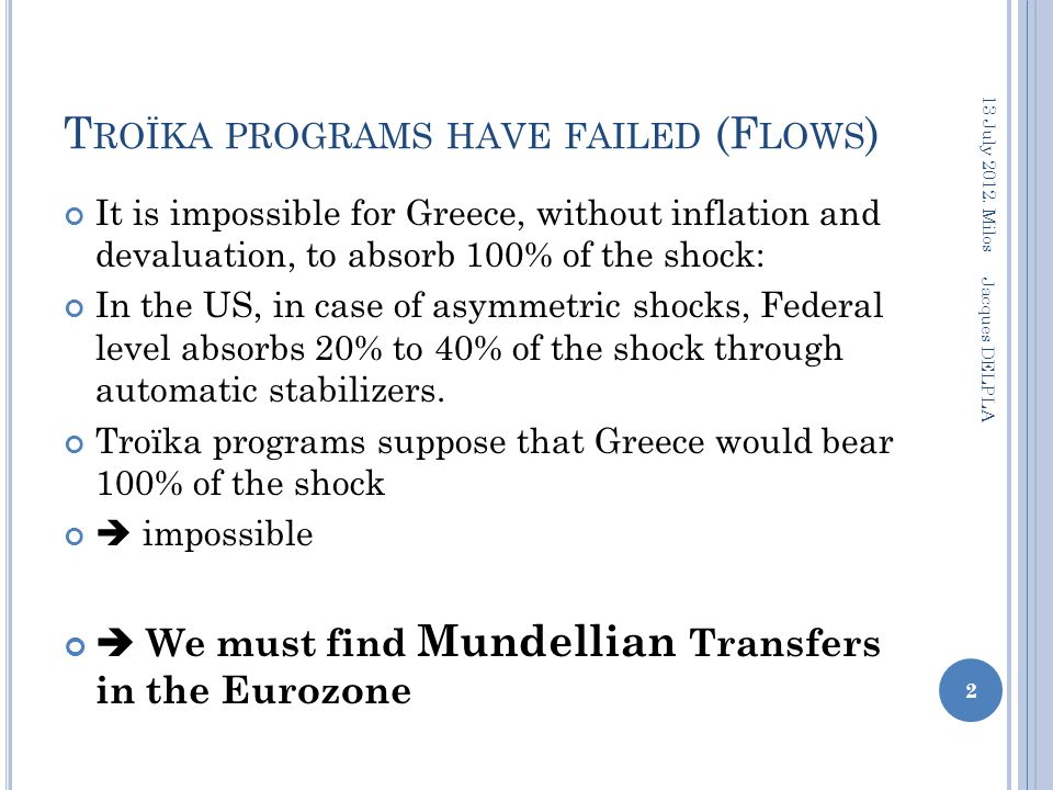 T ROÏKA PROGRAMS HAVE FAILED (F LOWS ) It is impossible for Greece, without inflation and devaluation, to absorb 100% of the shock: In the US, in case of asymmetric shocks, Federal level absorbs 20% to 40% of the shock through automatic stabilizers.