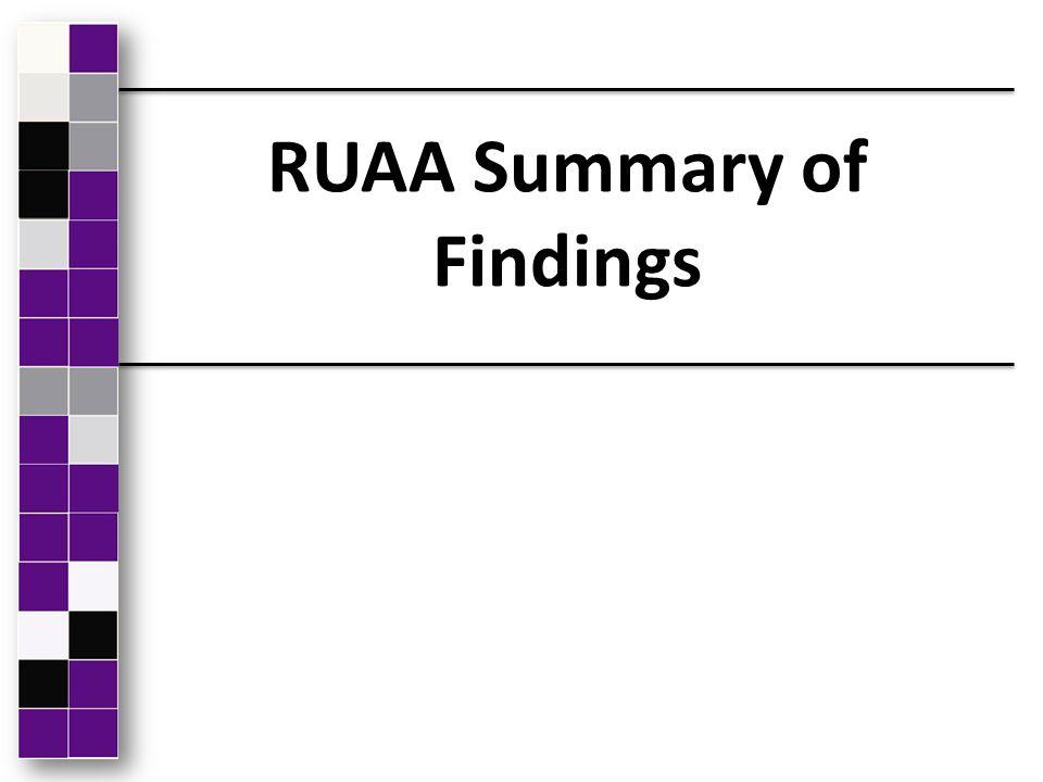 RUAA Summary of Findings