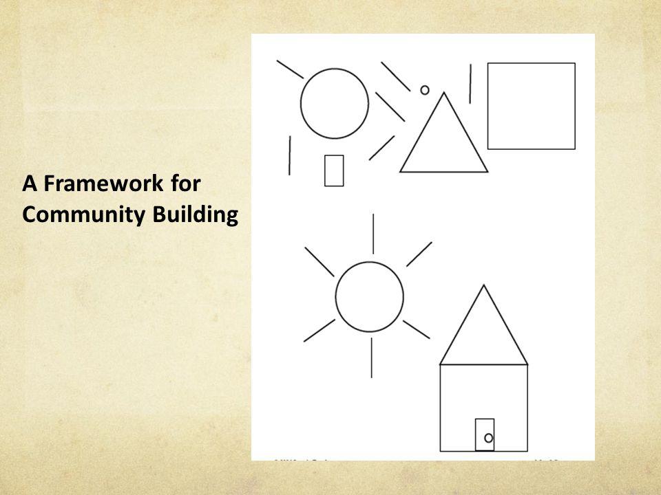 A Framework for Community Building