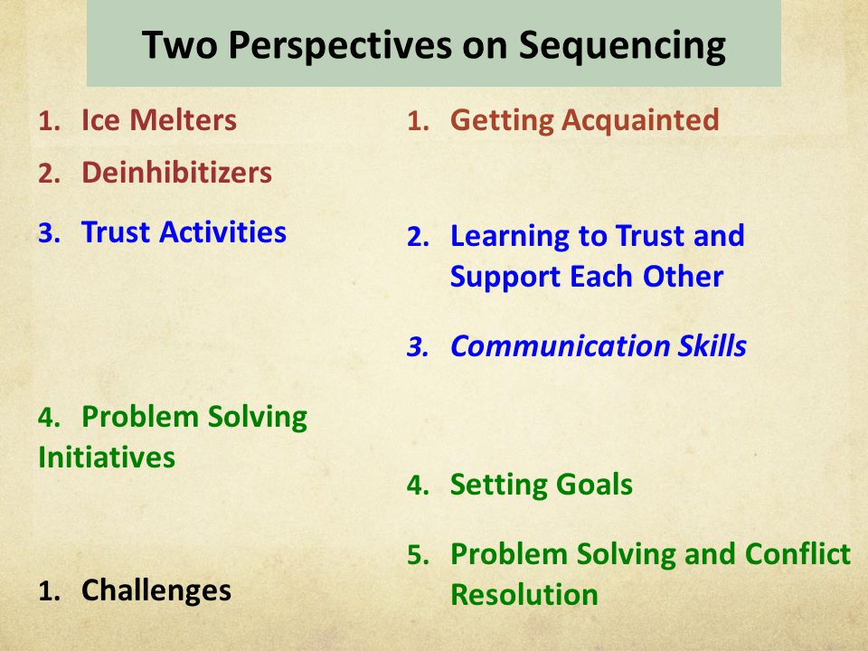 Two Perspectives on Sequencing 1. Ice Melters 2. Deinhibitizers 3.