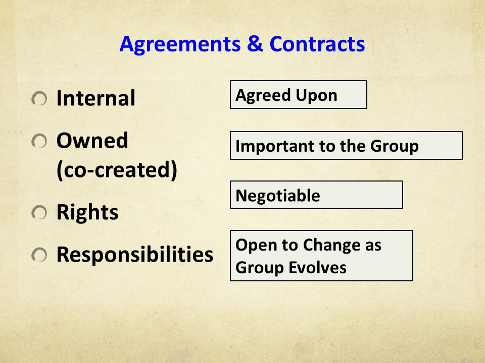 Agreements & Contracts Internal Owned (co-created) Rights Responsibilities Agreed Upon Important to the Group Negotiable Open to Change as Group Evolves