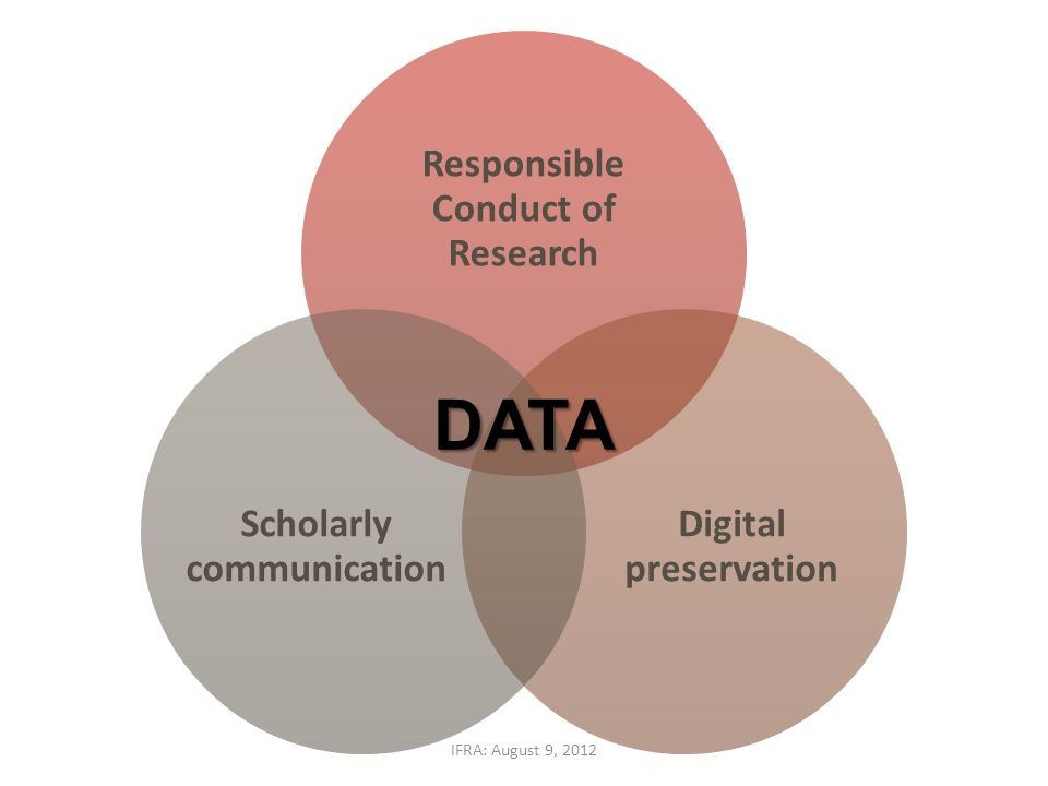 Responsible Conduct of Research Digital preservation Scholarly communication IFRA: August 9, 2012 DATA