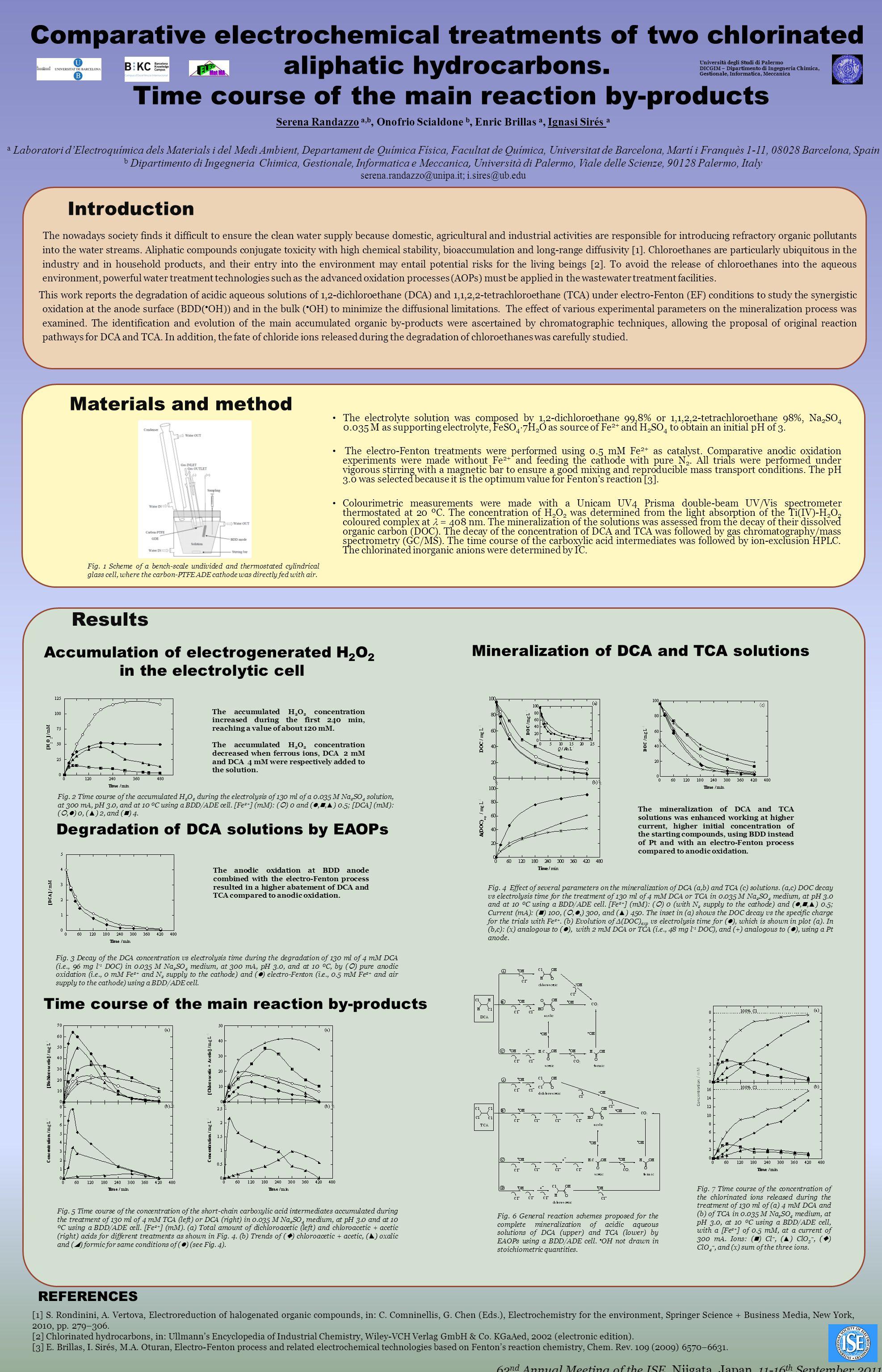 Serena Randazzo a,b, Onofrio Scialdone b, Enric Brillas a, Ignasi Sirés a a Laboratori d'Electroquímica dels Materials i del Medi Ambient, Departament