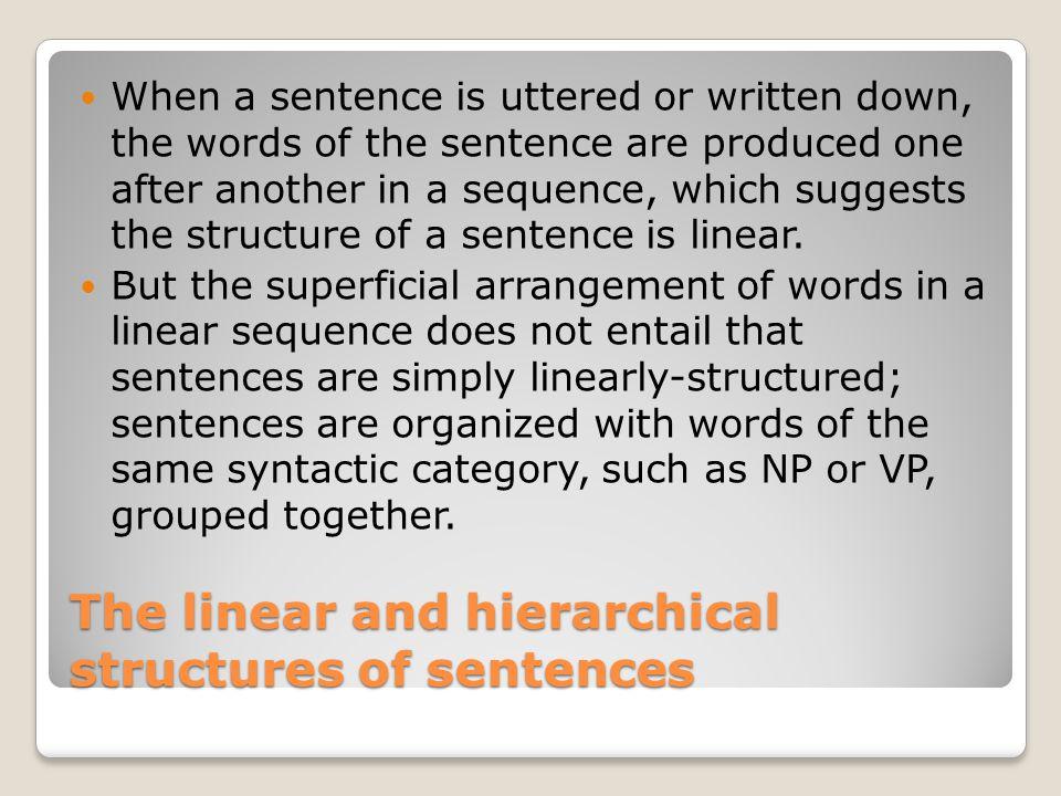 Phrase elements Complements Subcategorization The XP Rule(revised) Complementizers Complement clause Complement phrase Matrix clause