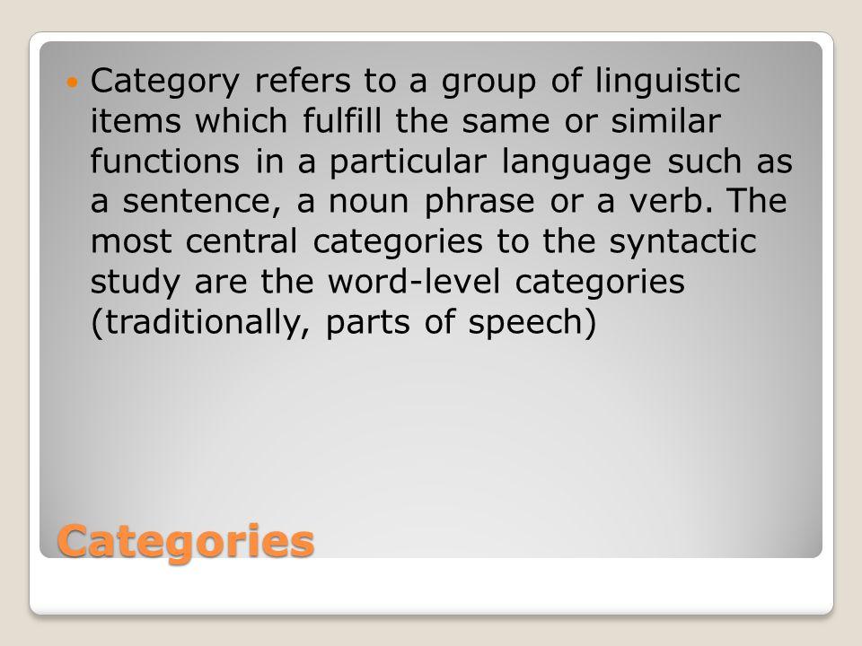 Lexical categories: (parts of speech) Major lexical categories (open categories): N.