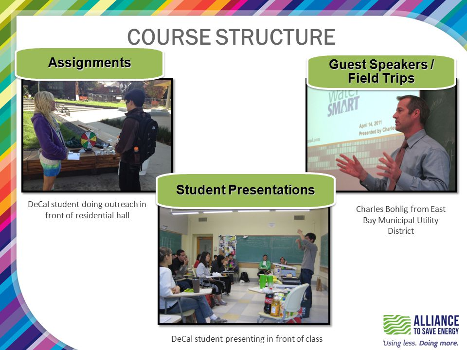 COURSE STRUCTURE DeCal student doing outreach in front of residential hall Student Presentations Guest Speakers / Field Trips AssignmentsAssignments DeCal student presenting in front of class Charles Bohlig from East Bay Municipal Utility District