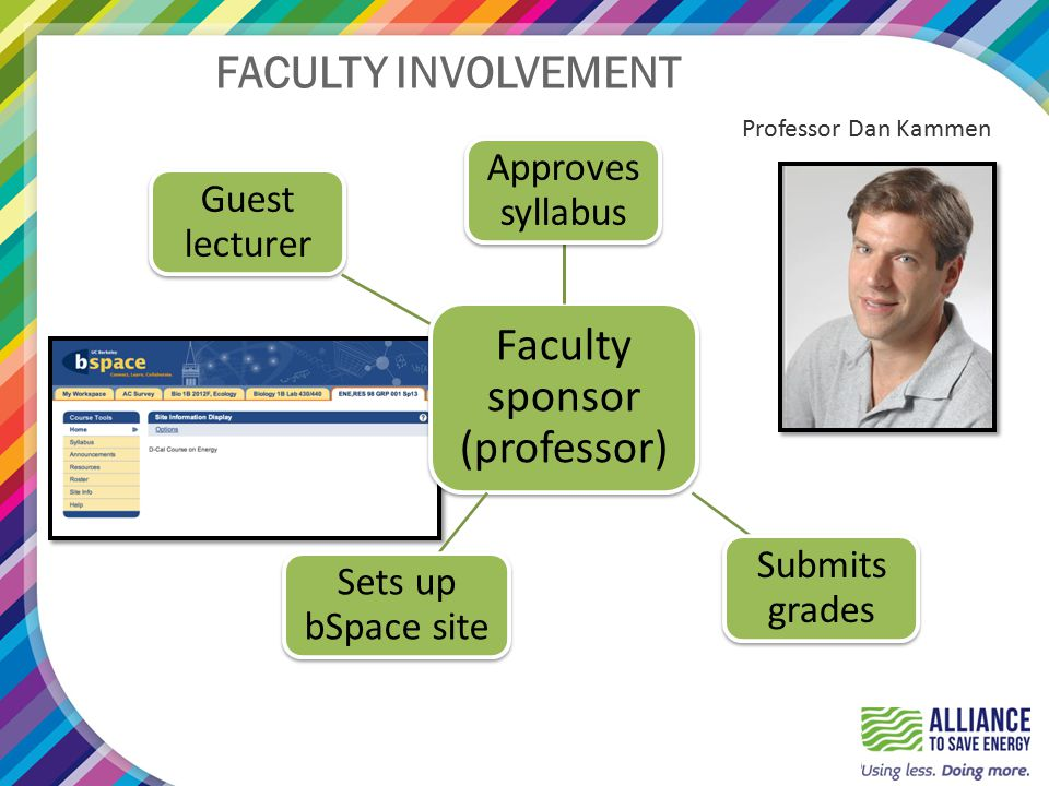 FACULTY INVOLVEMENT Faculty sponsor (professor) Approves syllabus Submits grades Sets up bSpace site Guest lecturer Professor Dan Kammen