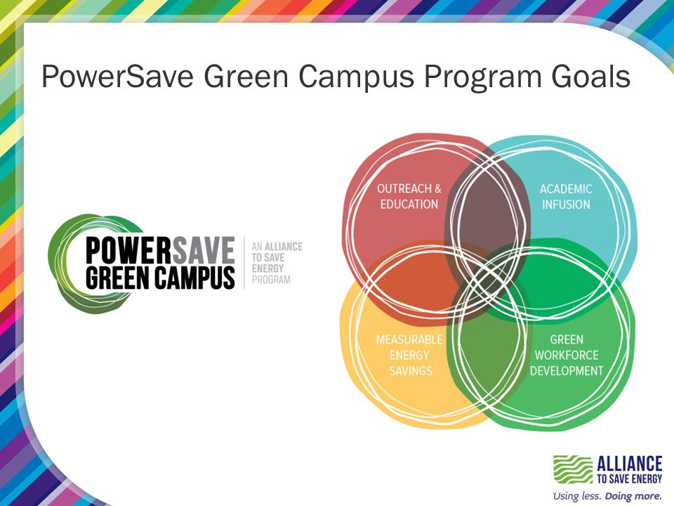 PowerSave Green Campus Program Goals