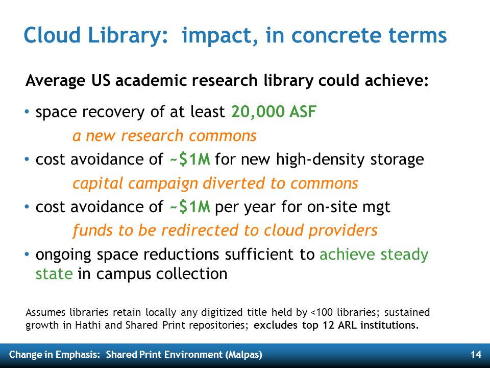 Change in Emphasis: Shared Print Environment (Malpas)14 Cloud Library: impact, in concrete terms space recovery of at least 20,000 ASF a new research commons cost avoidance of ~$1M for new high-density storage capital campaign diverted to commons cost avoidance of ~$1M per year for on-site mgt funds to be redirected to cloud providers ongoing space reductions sufficient to achieve steady state in campus collection Assumes libraries retain locally any digitized title held by <100 libraries; sustained growth in Hathi and Shared Print repositories; excludes top 12 ARL institutions.