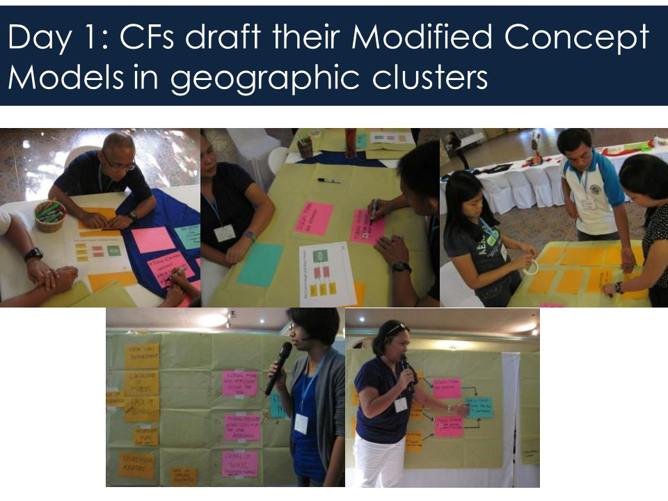 Day 1: CFs draft their Modified Concept Models in geographic clusters