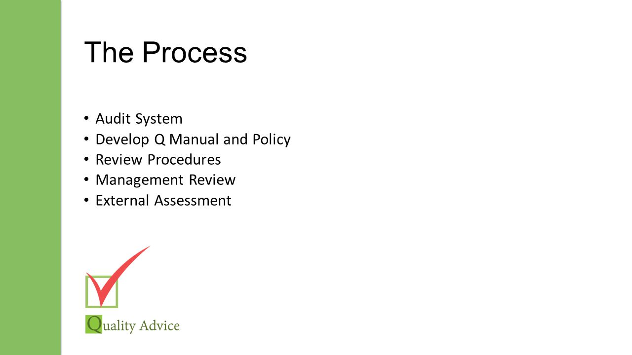 THE PROCESS Appoint Q M'ger/Consultant Initial Review Appoint Q Team Design System Develop staff awareness Identify Procedures Draft Procedures Circulate Approve Procedures Implement Procedures Develop System Manual