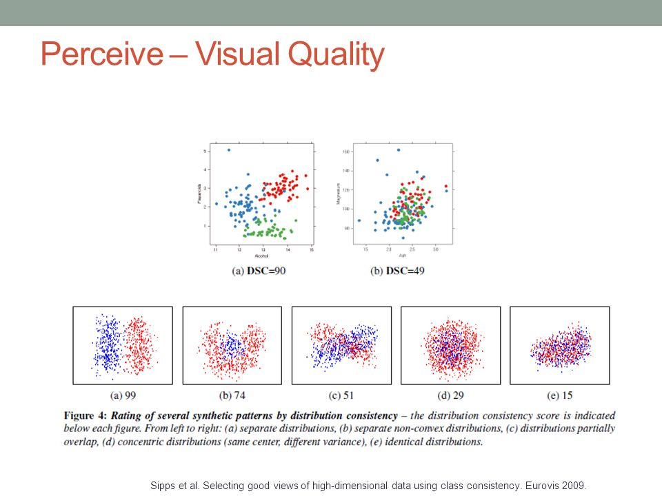 Perceive – Visual Quality Sipps et al.