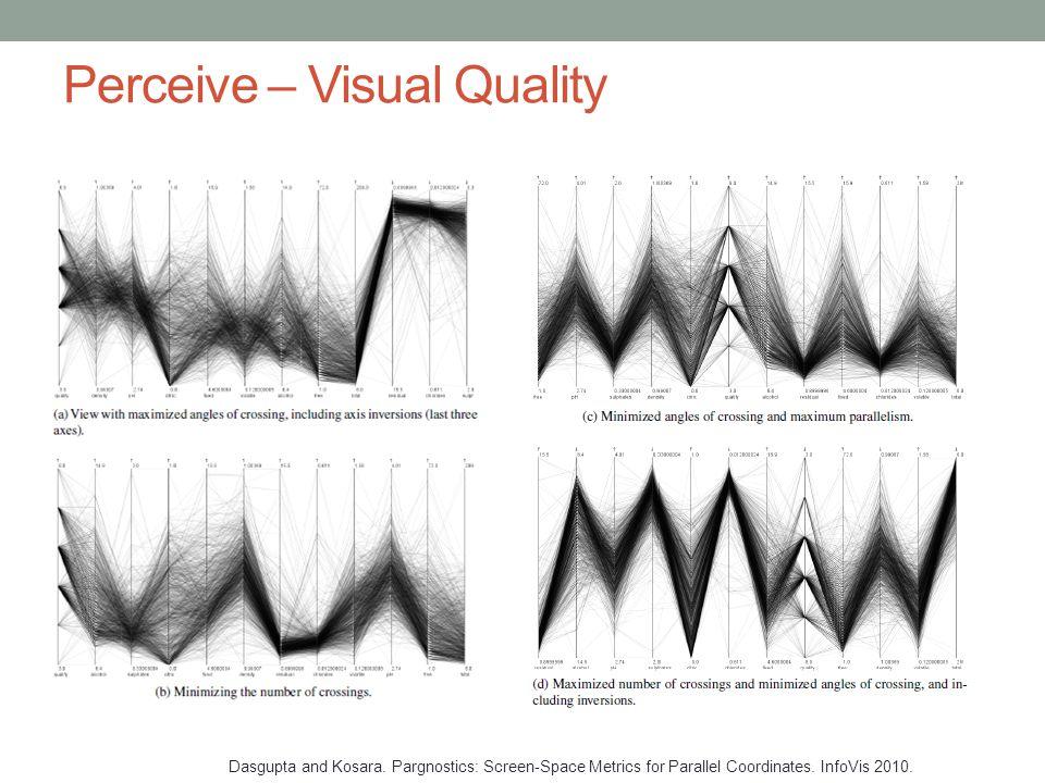 Perceive – Visual Quality Dasgupta and Kosara.