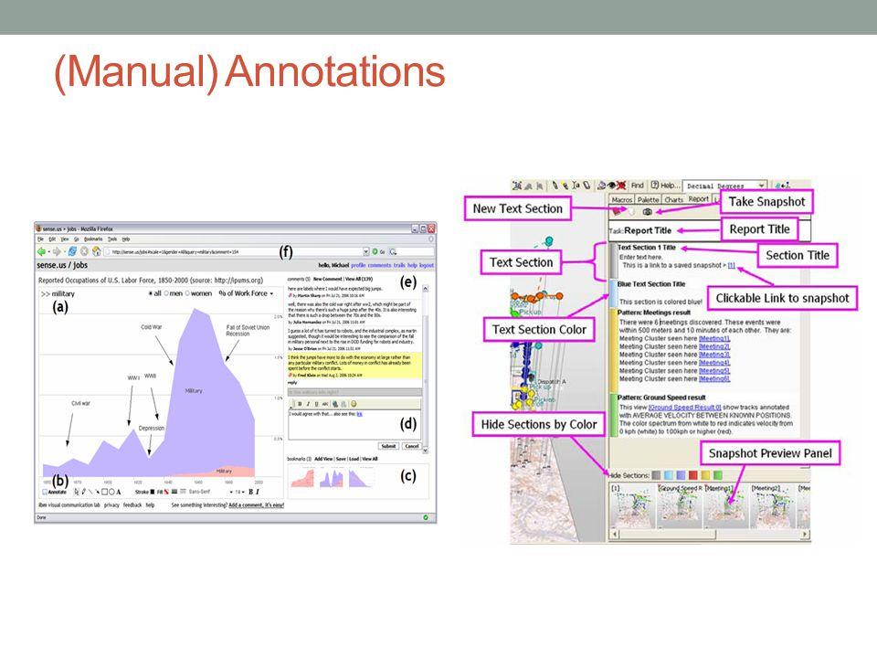 (Manual) Annotations