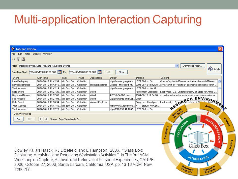 Multi-application Interaction Capturing Cowley PJ, JN Haack, RJ Littlefield, and E Hampson.