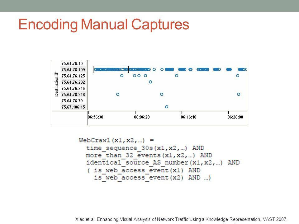 Encoding Manual Captures Xiao et al.