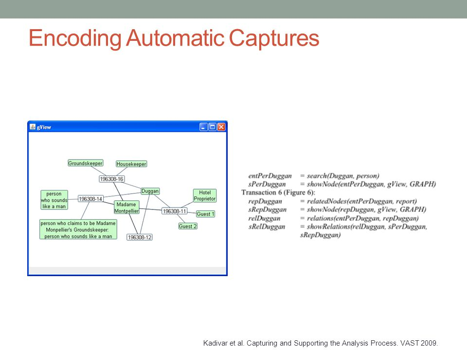 Encoding Automatic Captures Kadivar et al. Capturing and Supporting the Analysis Process.