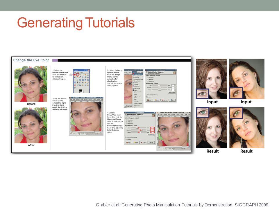 Generating Tutorials Grabler et al. Generating Photo Manipulation Tutorials by Demonstration.