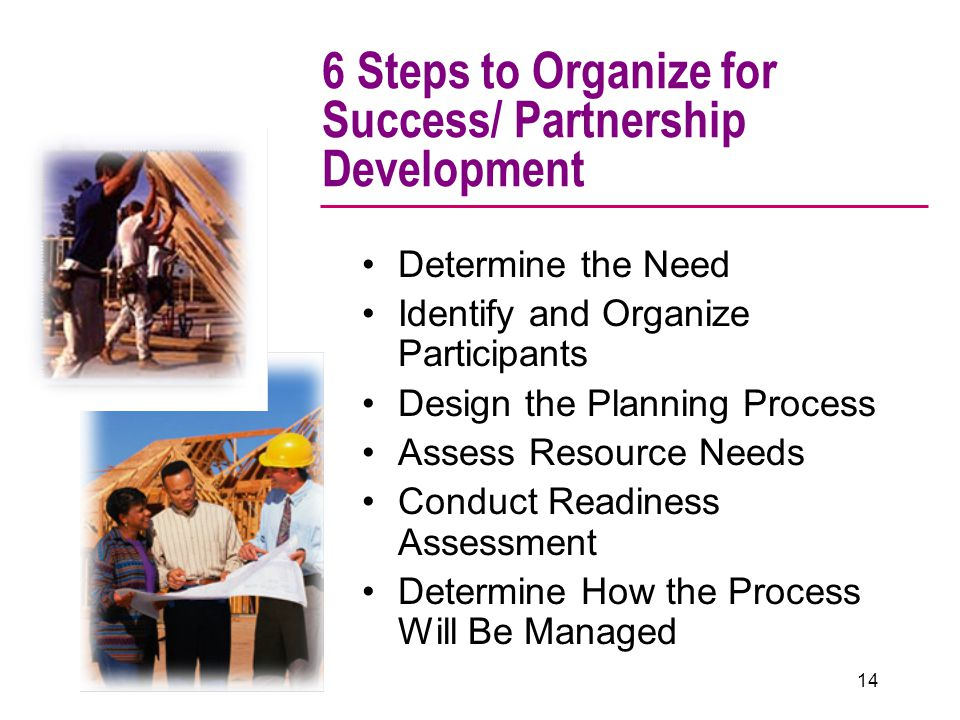 6 Steps to Organize for Success/ Partnership Development Determine the Need Identify and Organize Participants Design the Planning Process Assess Resource Needs Conduct Readiness Assessment Determine How the Process Will Be Managed 14