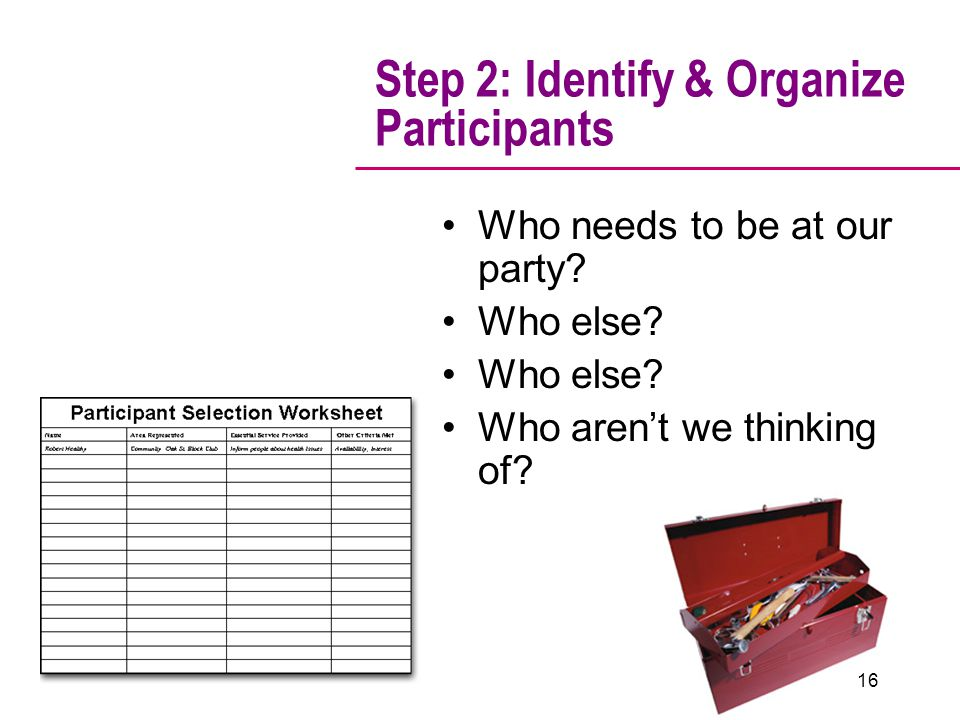 Step 2: Identify & Organize Participants Who needs to be at our party.