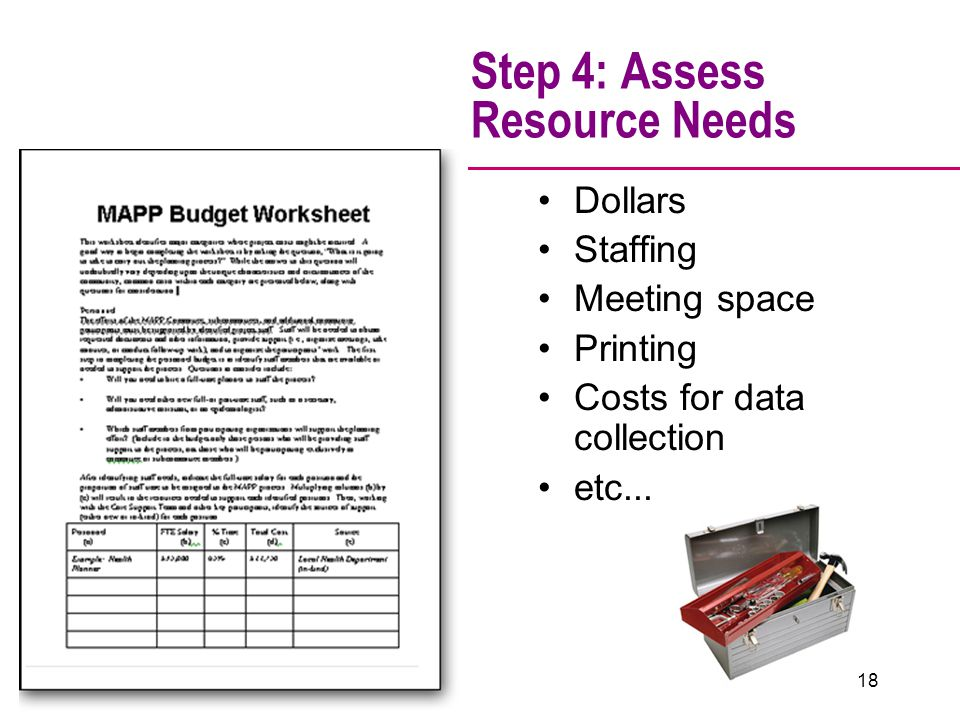 Step 4: Assess Resource Needs Dollars Staffing Meeting space Printing Costs for data collection etc...
