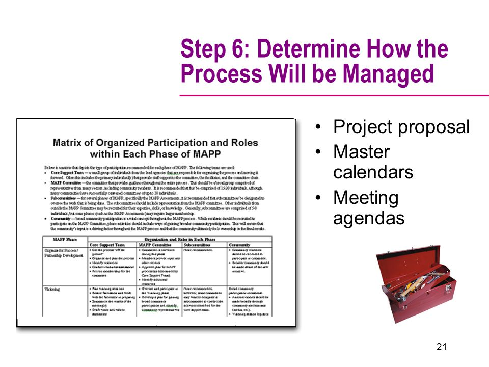 Step 6: Determine How the Process Will be Managed Project proposal Master calendars Meeting agendas 21