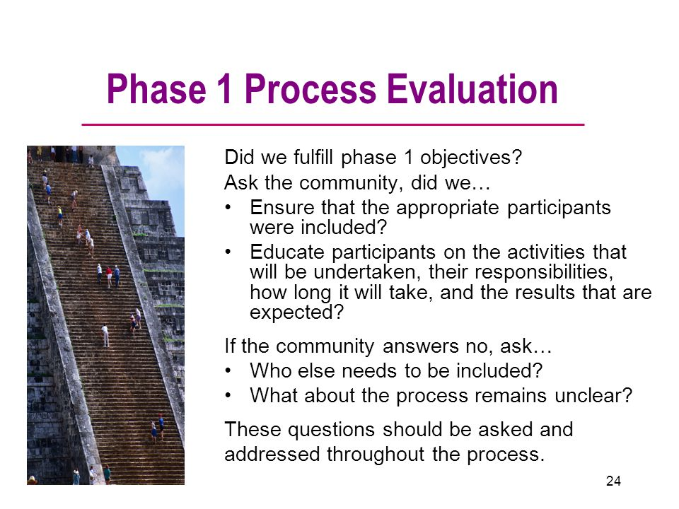 Phase 1 Process Evaluation Did we fulfill phase 1 objectives.