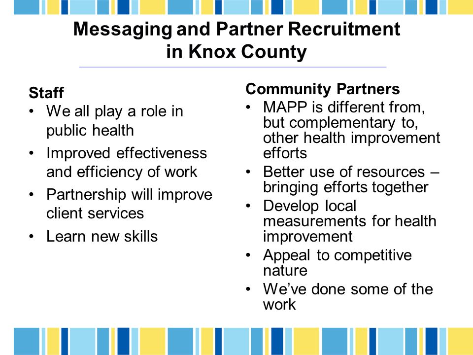 Messaging and Partner Recruitment in Knox County Staff We all play a role in public health Improved effectiveness and efficiency of work Partnership will improve client services Learn new skills Community Partners MAPP is different from, but complementary to, other health improvement efforts Better use of resources – bringing efforts together Develop local measurements for health improvement Appeal to competitive nature We've done some of the work