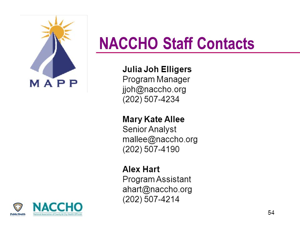 NACCHO Staff Contacts Julia Joh Elligers Program Manager jjoh@naccho.org (202) 507-4234 Mary Kate Allee Senior Analyst mallee@naccho.org (202) 507-4190 Alex Hart Program Assistant ahart@naccho.org (202) 507-4214 54