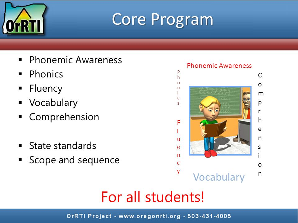 Core Program  Phonemic Awareness  Phonics  Fluency  Vocabulary  Comprehension  State standards  Scope and sequence PhonicsPhonics FluencyFluenc
