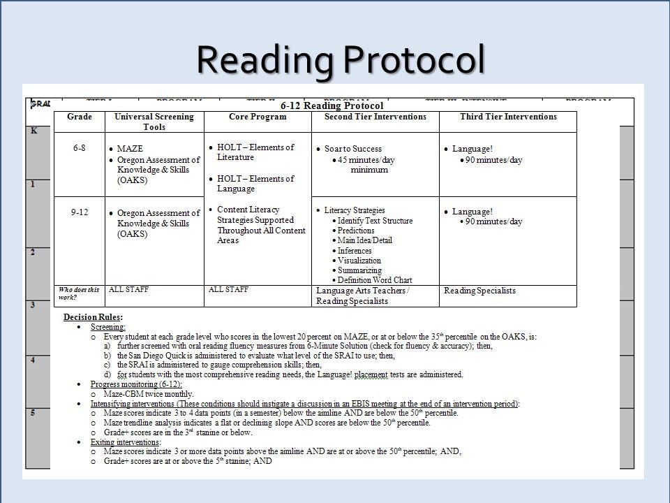 Reading Protocol