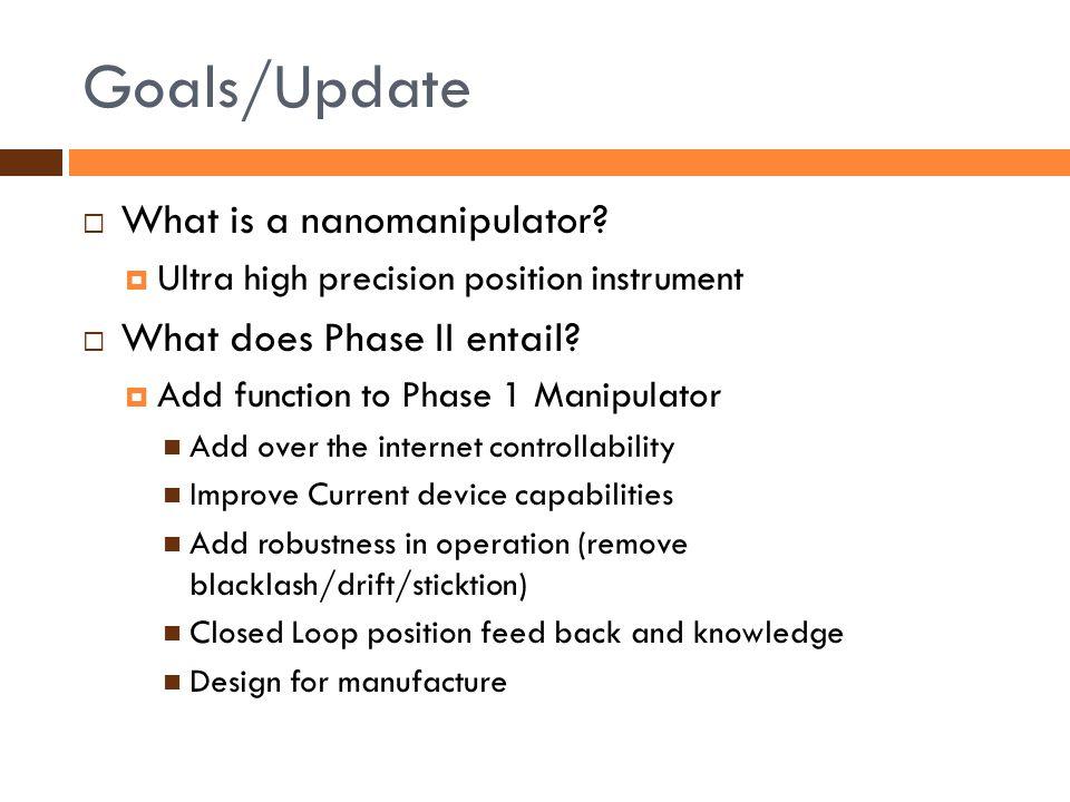 Goals/Update  What is a nanomanipulator.