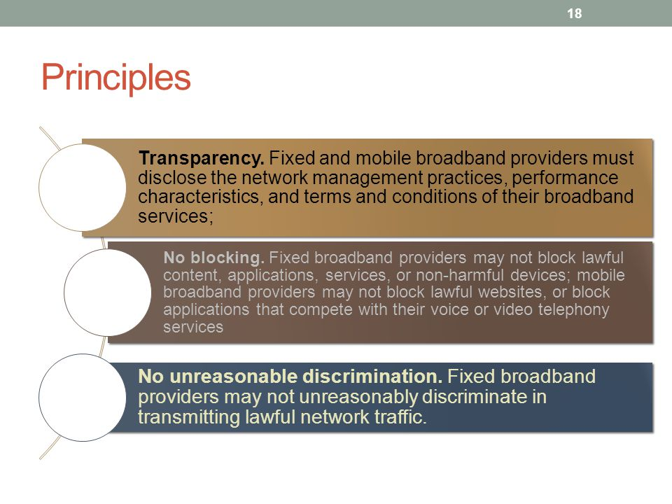 Principles Transparency.