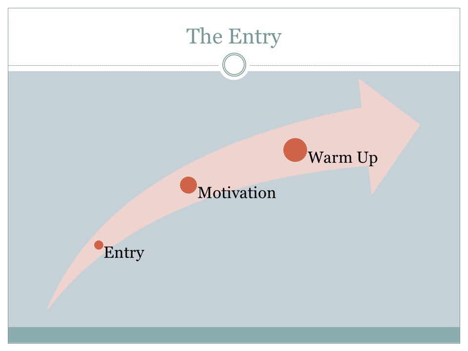 The Entry Entry Motivation Warm Up