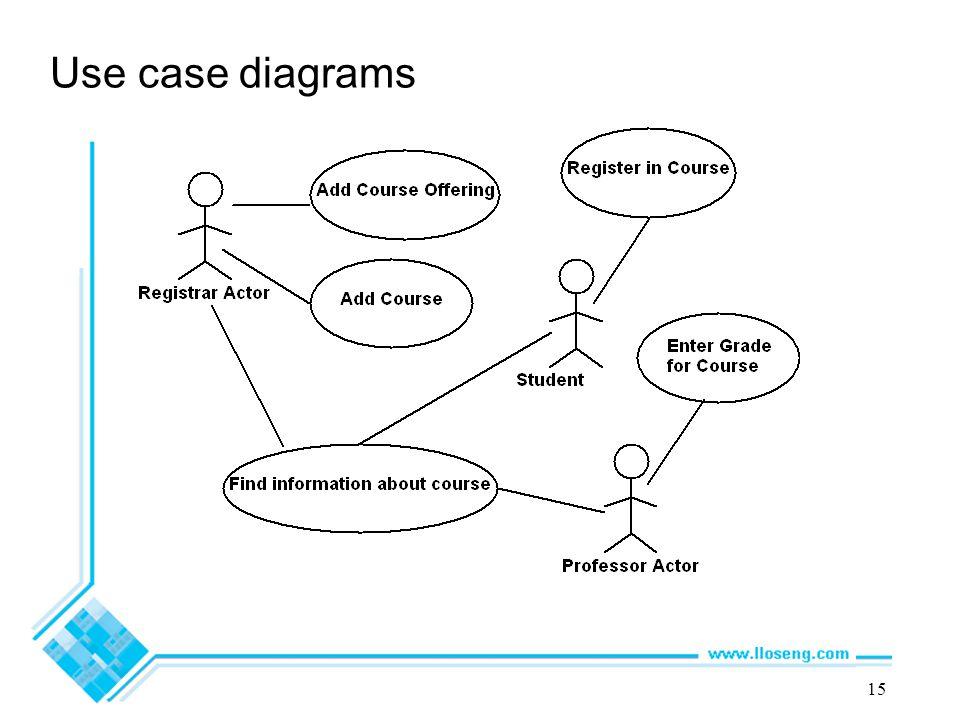 15 Use case diagrams