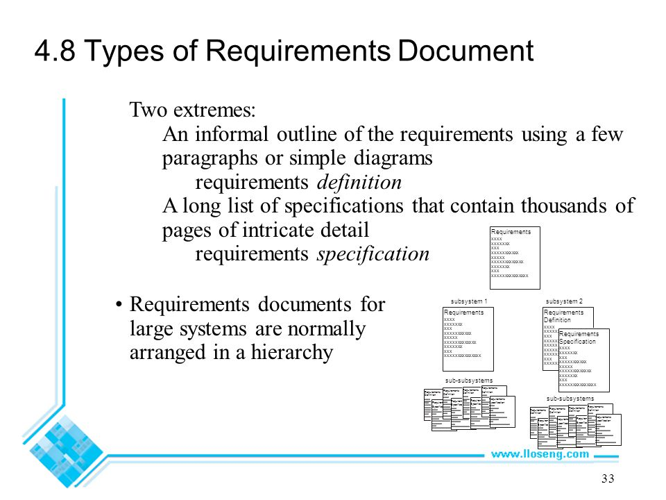 33 4.8 Types of Requirements Document Requirements documents for large systems are normally arranged in a hierarchy Requirements Specification xxxx xx