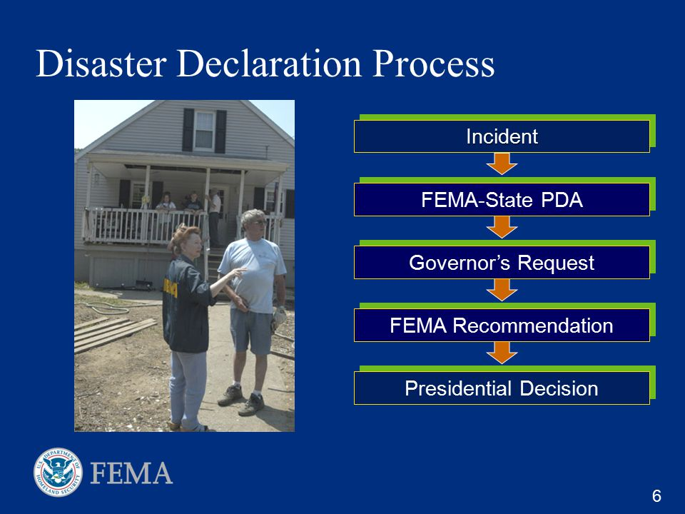 6 Governor's Request Presidential Decision IncidentIncident FEMA Recommendation FEMA-State PDA Disaster Declaration Process