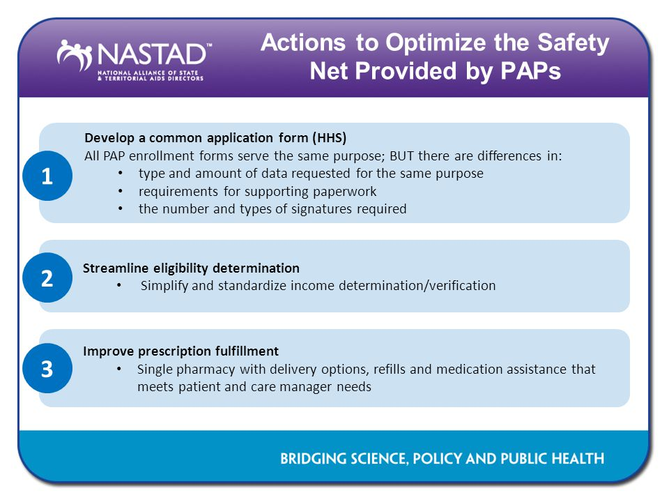 Actions to Optimize the Safety Net Provided by PAPs Develop a common application form (HHS) All PAP enrollment forms serve the same purpose; BUT there are differences in: type and amount of data requested for the same purpose requirements for supporting paperwork the number and types of signatures required 1 Streamline eligibility determination Simplify and standardize income determination/verification 2 Improve prescription fulfillment Single pharmacy with delivery options, refills and medication assistance that meets patient and care manager needs 3