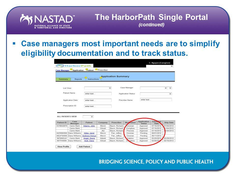  Case managers most important needs are to simplify eligibility documentation and to track status.