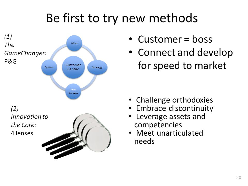 Be first to try new methods Customer Centric Values Strategy Core Strengths Systems Challenge orthodoxies Embrace discontinuity Leverage assets and competencies Meet unarticulated needs (1) The GameChanger: P&G (2) Innovation to the Core: 4 lenses Customer = boss Connect and develop for speed to market 20
