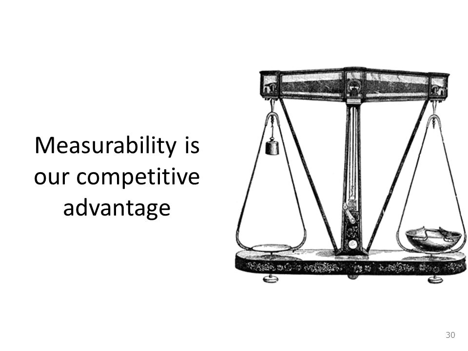 Measurability is our competitive advantage 30