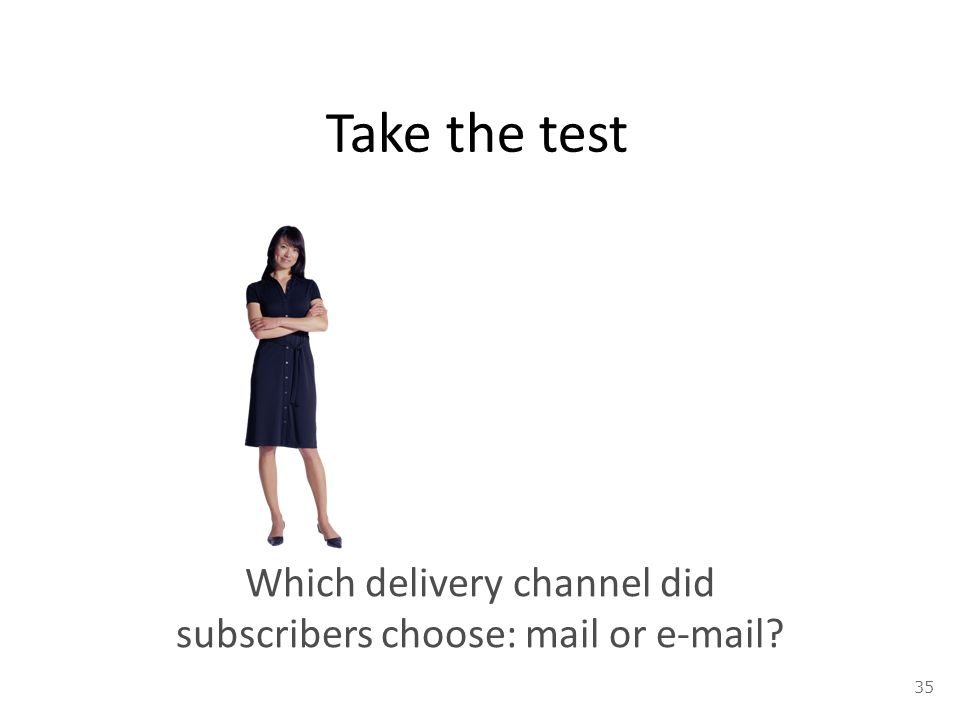 Take the test Which delivery channel did subscribers choose: mail or e-mail? 35
