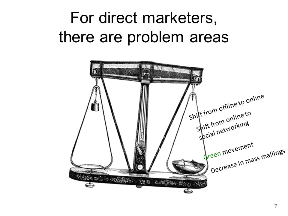 For direct marketers, there are problem areas Shift from offline to online Green movement Shift from online to social networking Decrease in mass mailings 7