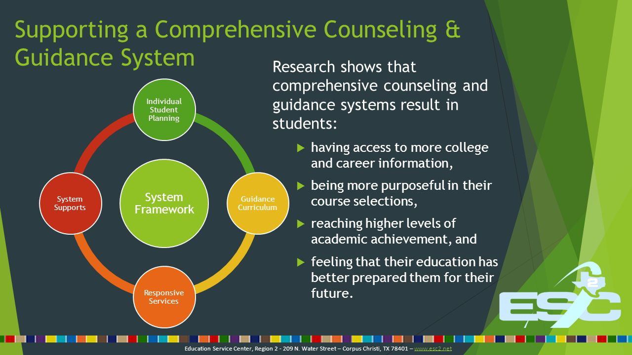 Supporting a Comprehensive Counseling & Guidance System System Framework Individual Student Planning Guidance Curriculum Responsive Services System Supports Research shows that comprehensive counseling and guidance systems result in students:  having access to more college and career information,  being more purposeful in their course selections,  reaching higher levels of academic achievement, and  feeling that their education has better prepared them for their future.
